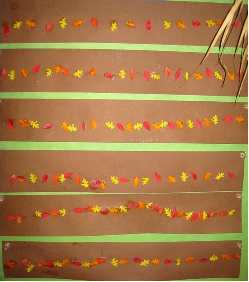 5 Easy Hands-on Ways to Make Patterns | California Kindergarten ...