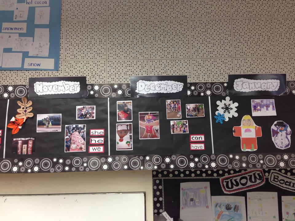 Past, present and future with a kindergarten timeline.