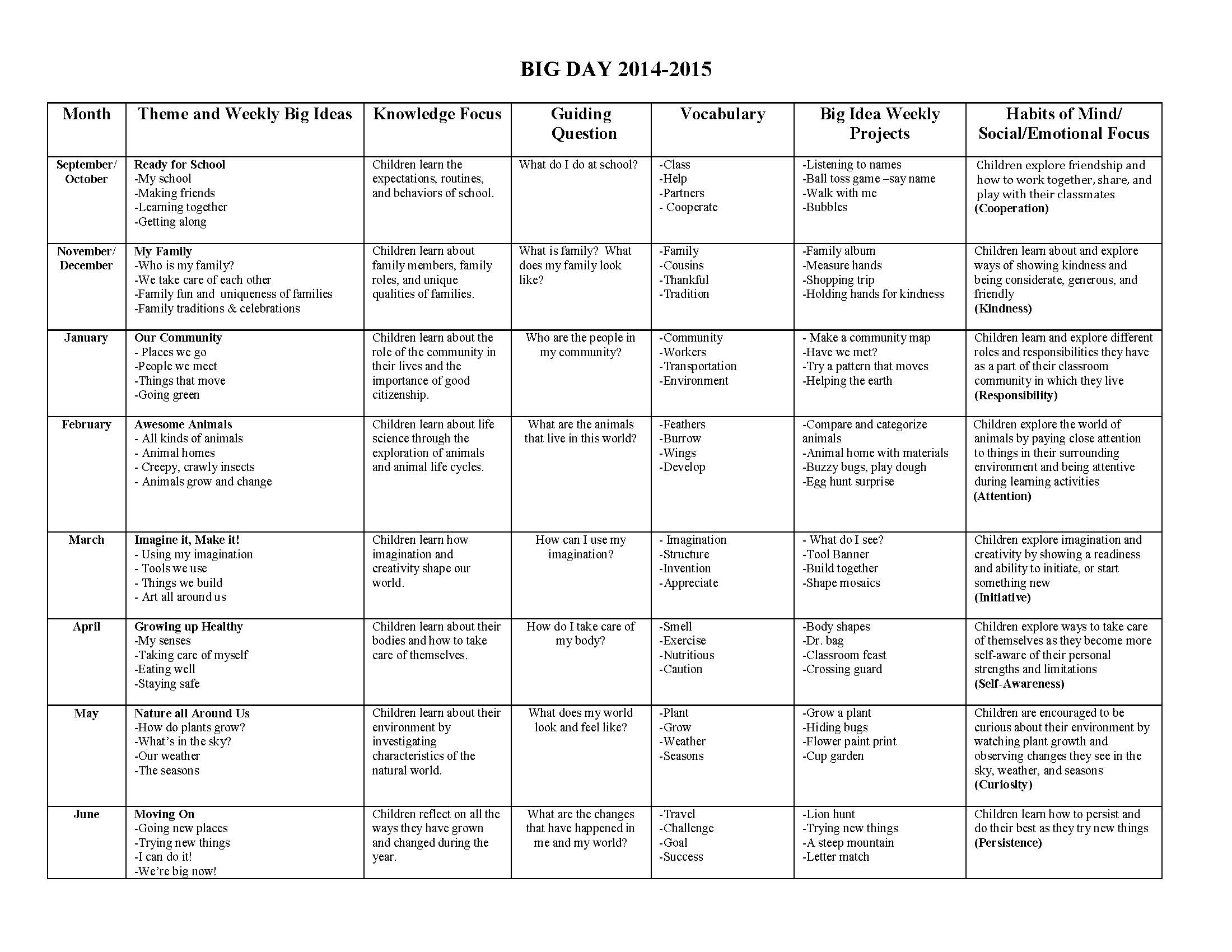 Transitional Kindergarten Curriculum Guide & Standards